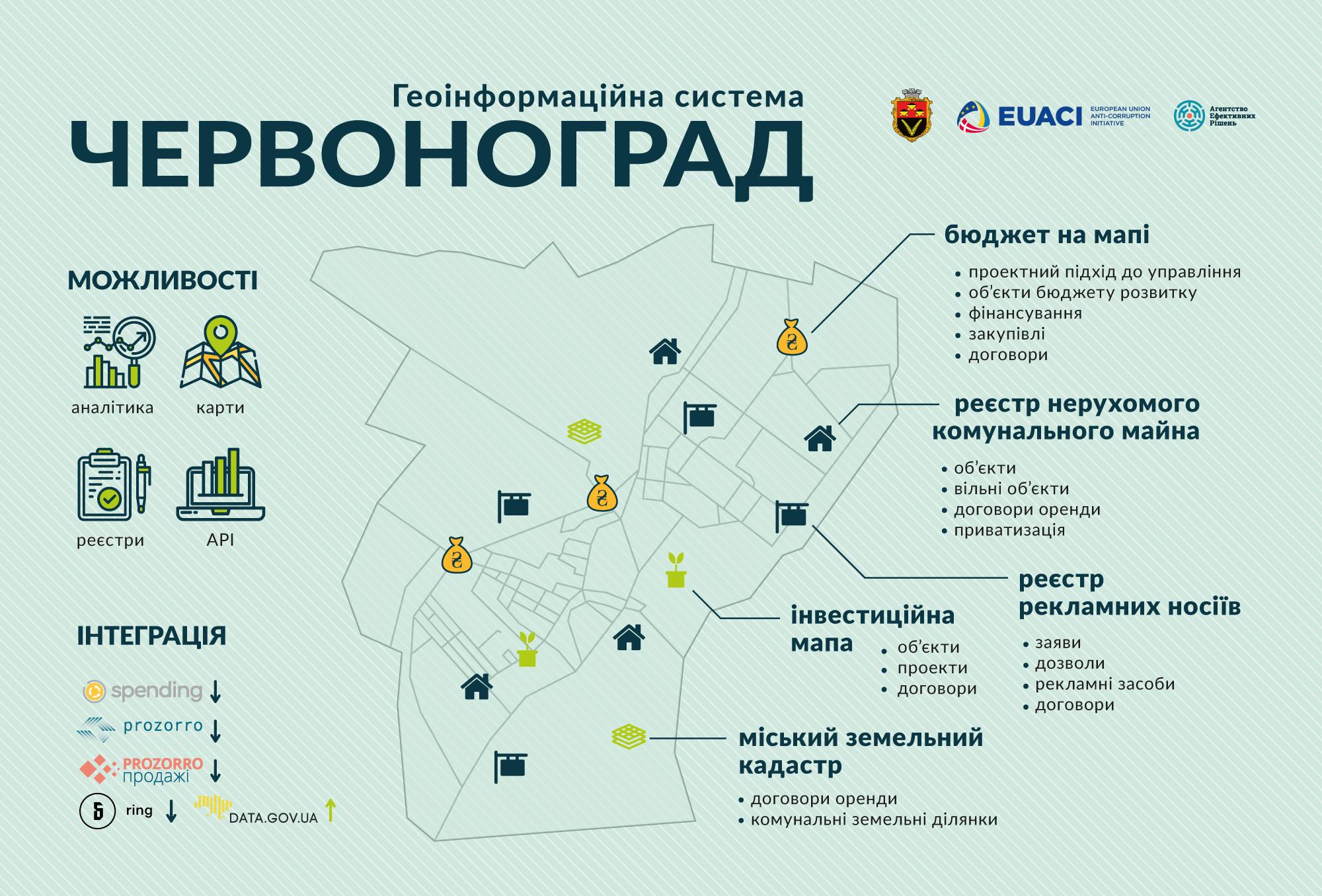 Як зайняти себе під час карантину? Міська рада Червонограда запрошує протестувати новий геопортал міста