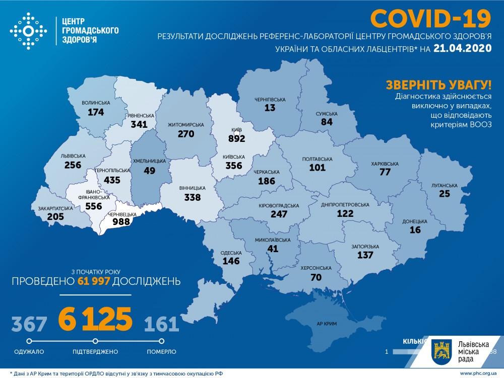 За добу 20 квітня в Україні зафіксовано 415 нових випадків захворювання на коронавірус