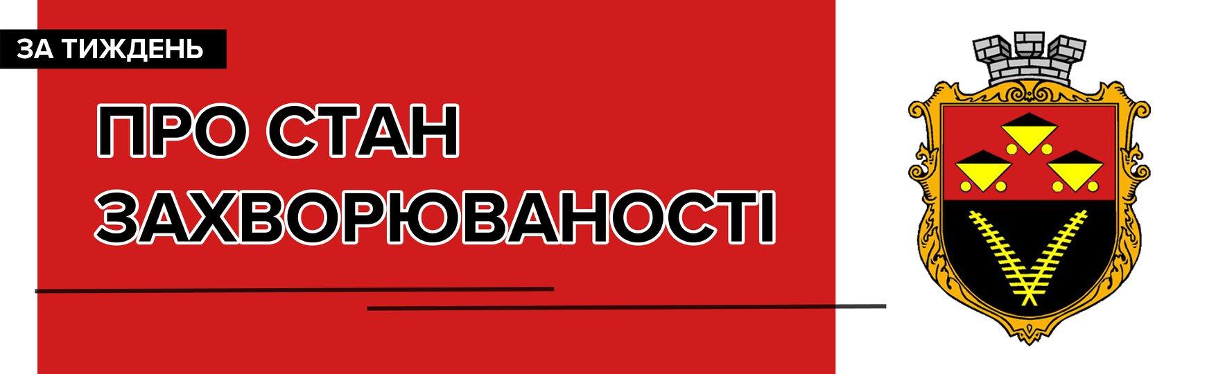 У Червонограді за тиждень – 8 підтверджених випадків COVID-19