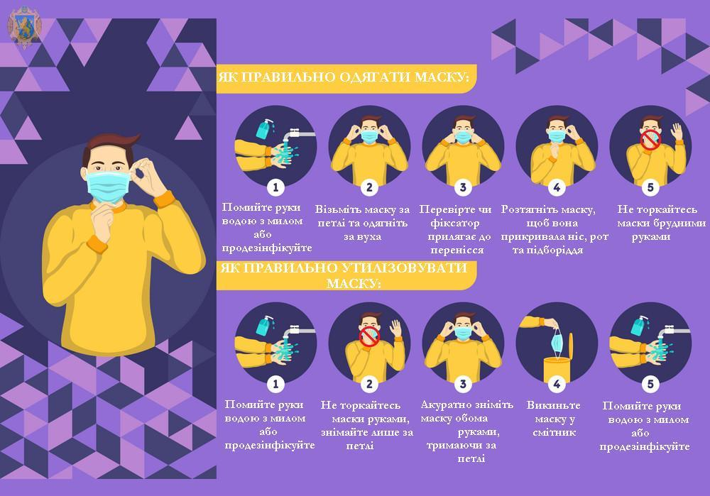 Медики нагадують як правильно користуватися медичними масками