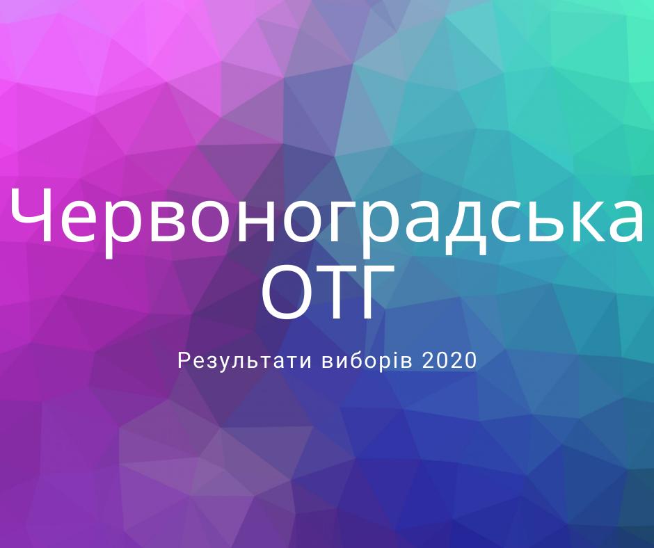 Депутатський склад Червоноградської міської ради ОТГ – результати виборів