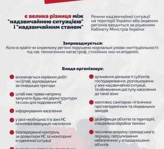У кількох областях України вже ввели режим надзвичайної ситуації – що це означає