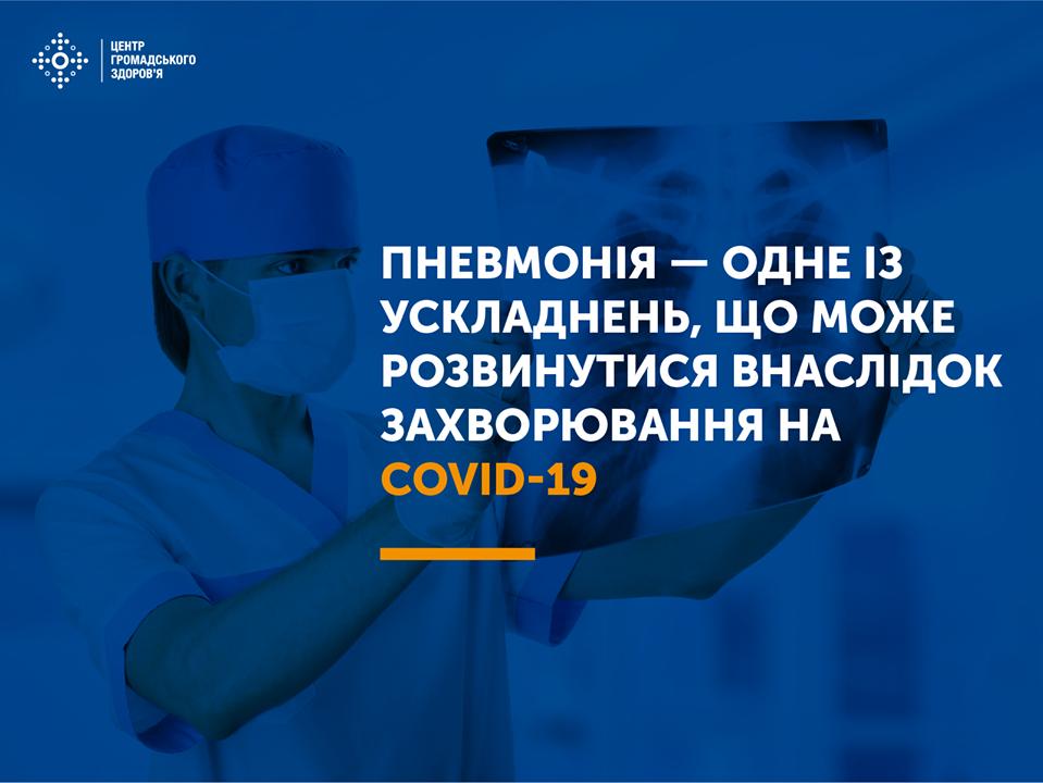 Пневмонія — одне із ускладнень, що може розвинутися внаслідок захворювання на COVID-19