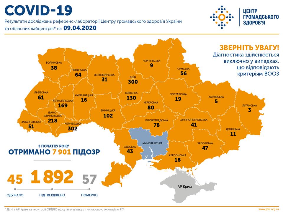 Ще 224! Як коронавірусна інфекція поширилась Україною за добу 8 квітня