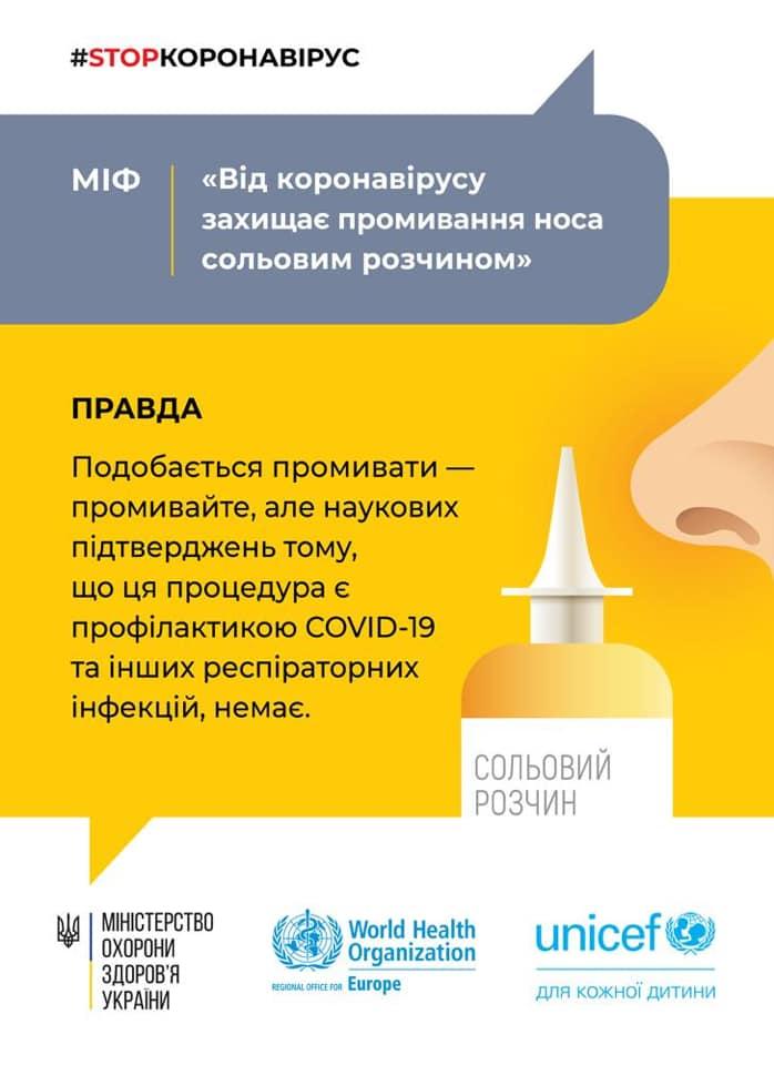 ФЕЙК – Від коронавірусу захищає промивання носа сольовим розчином