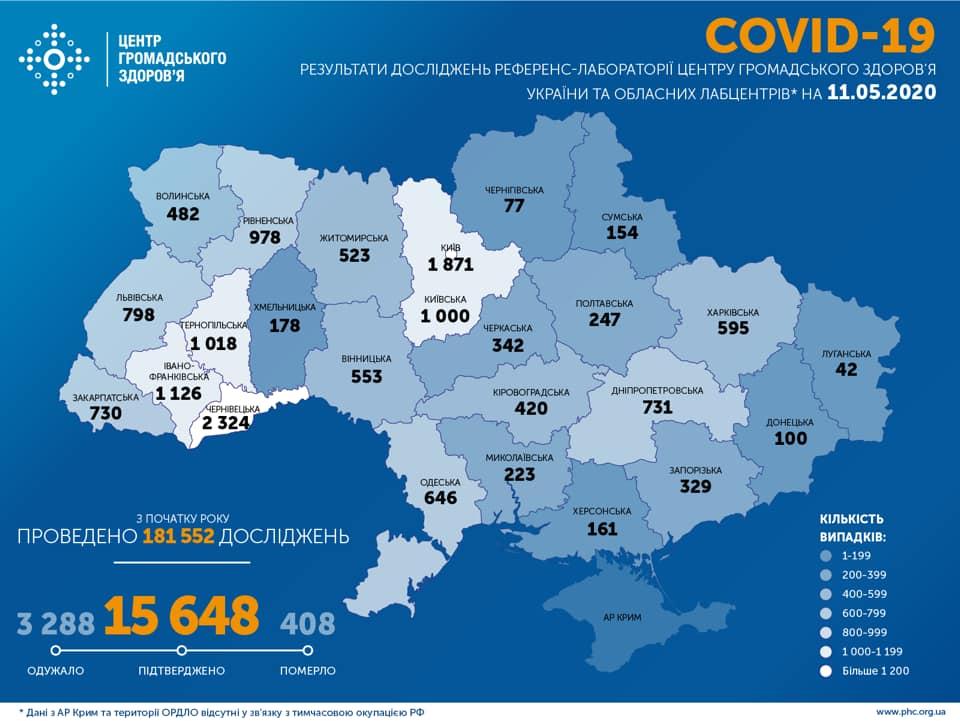 В Україні зафіксовано більше 15 тис випадків коронавірусної хвороби COVID-19
