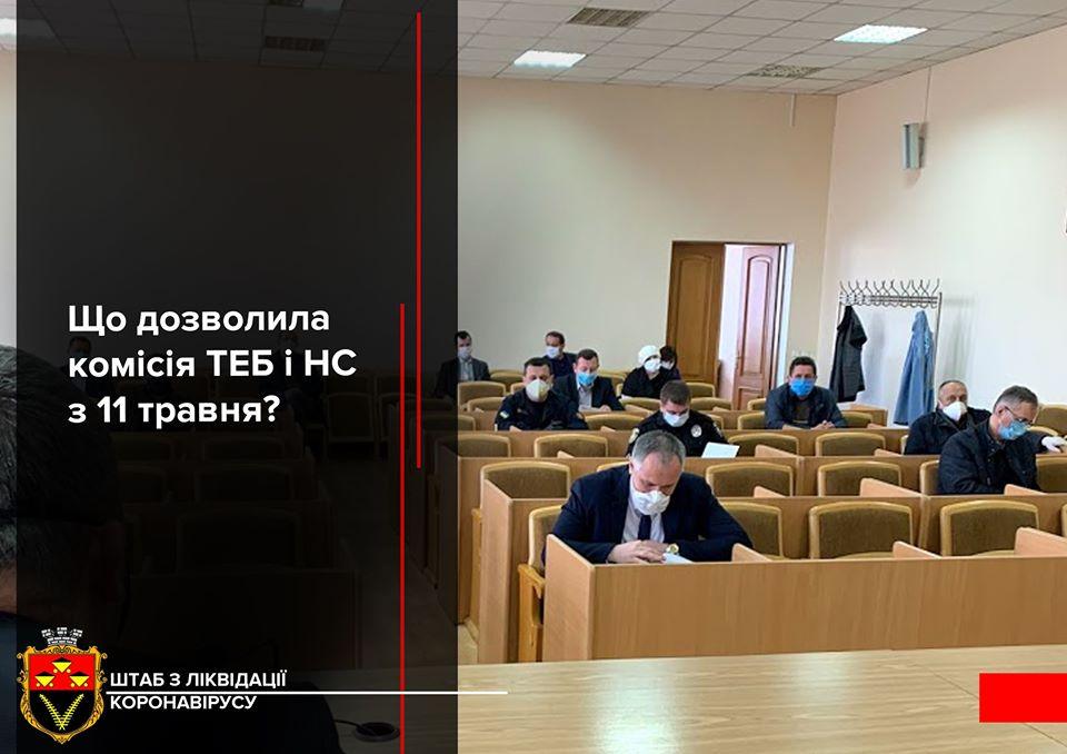 Послаблення карантину в Червонограді – що дозволено з 11 травня?