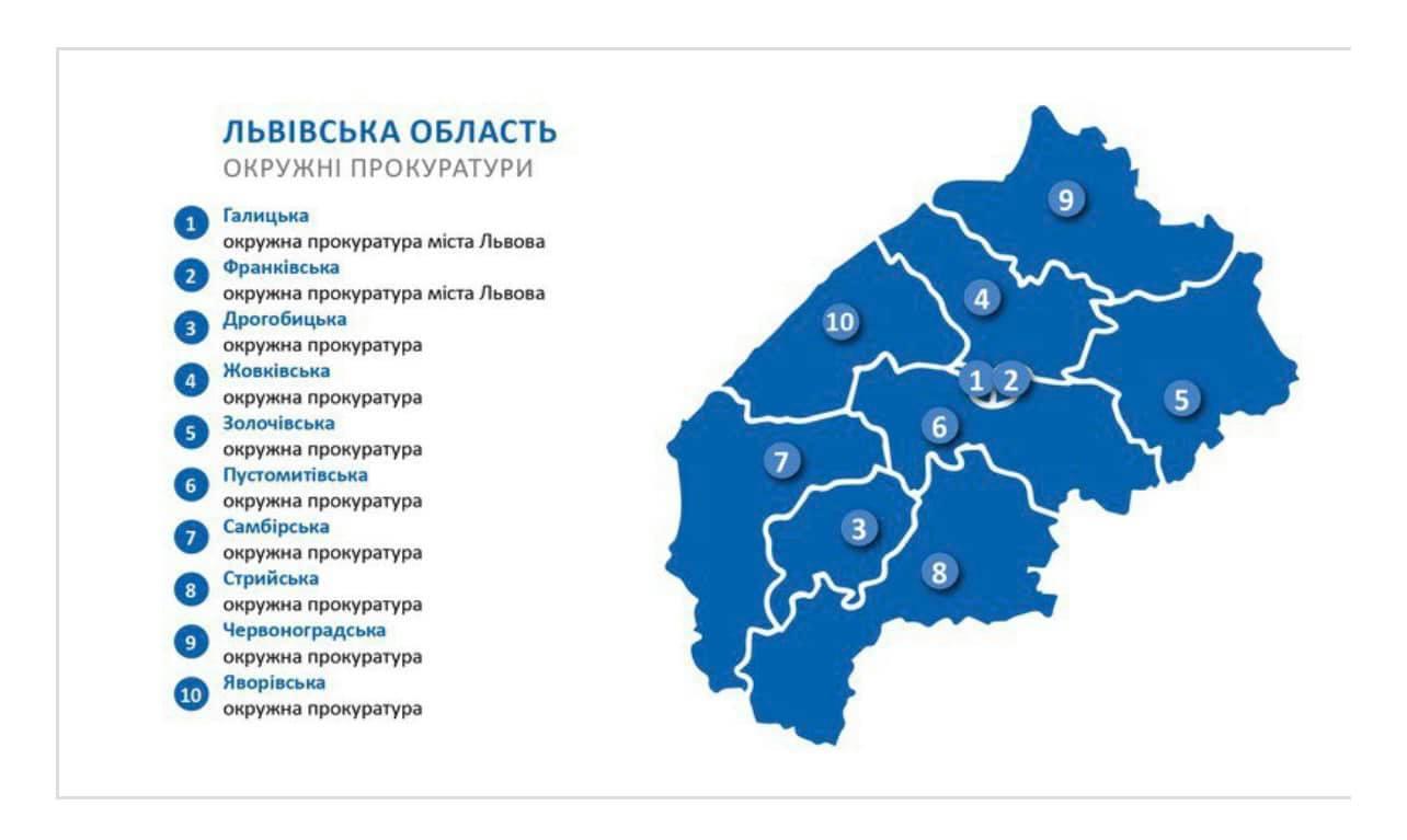 У Червонограді запрацювала окружна прокуратура